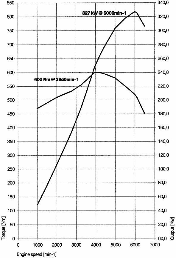 Schön Vollständiges Motordiagramm Zeitgenössisch - Elektrische ...